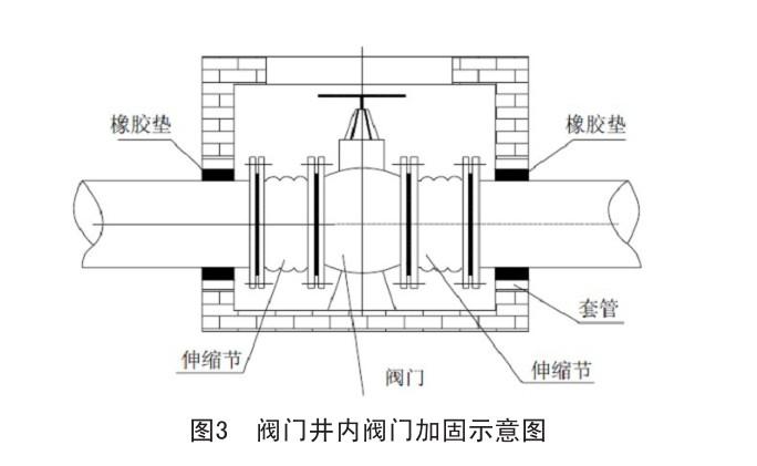 钢丝网骨架复合管施工安装
